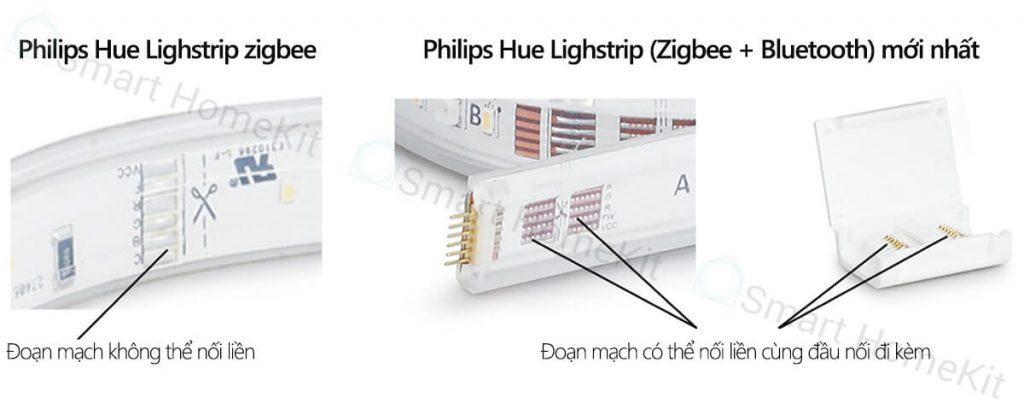 Philips-Hue-LightStrip-Plus-2020-Detail-1024x409